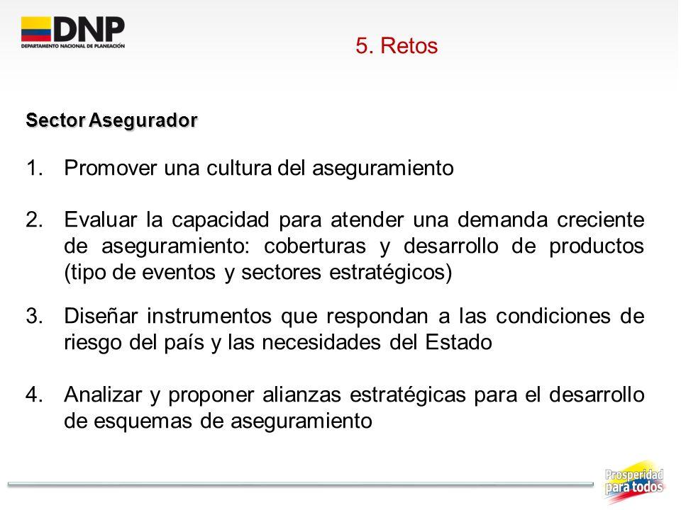 5. Retos Promover una cultura del aseguramiento