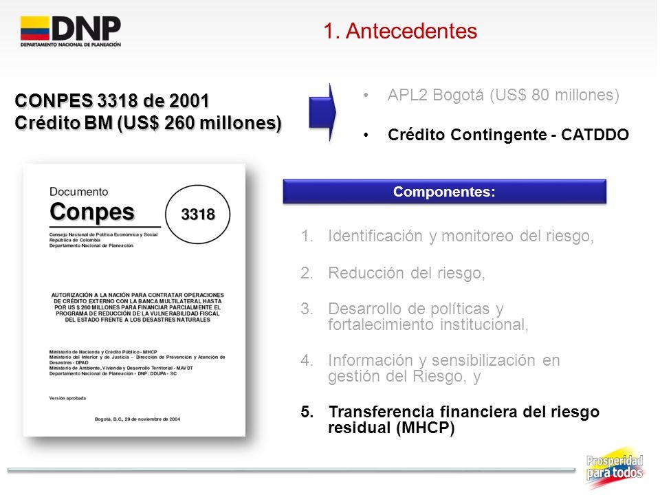 1. Antecedentes CONPES 3318 de 2001 Crédito BM (US$ 260 millones)
