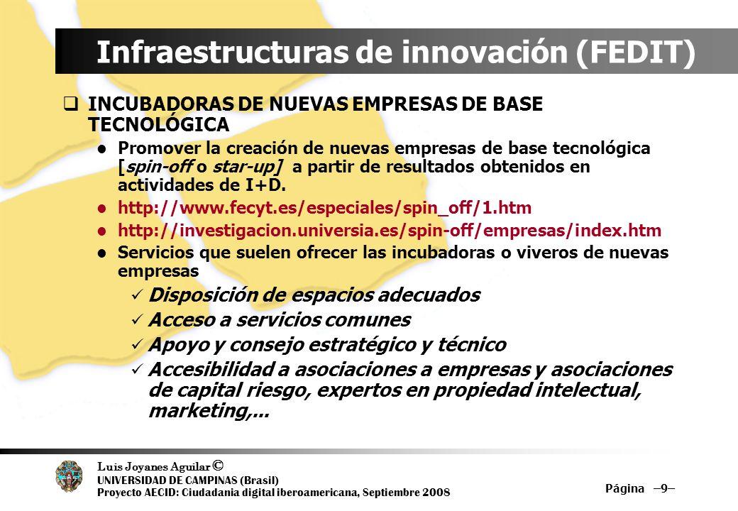 Infraestructuras de innovación (FEDIT)