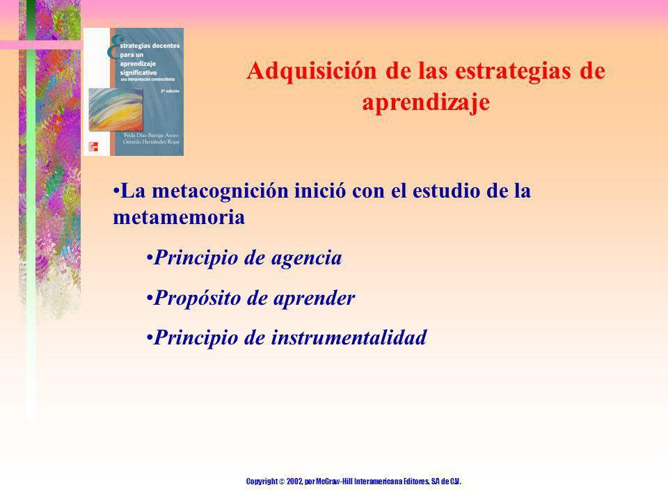 Adquisición de las estrategias de aprendizaje