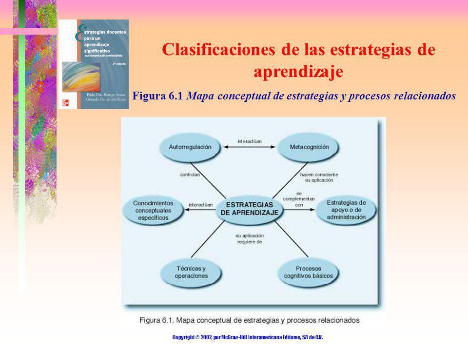 Clasificaciones de las estrategias de aprendizaje