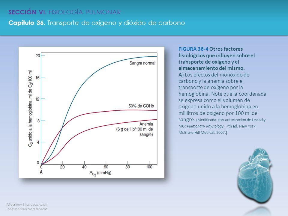 FIGURA 36-4 Otros factores fisiológicos que influyen sobre el transporte de oxígeno y el almacenamiento del mismo.