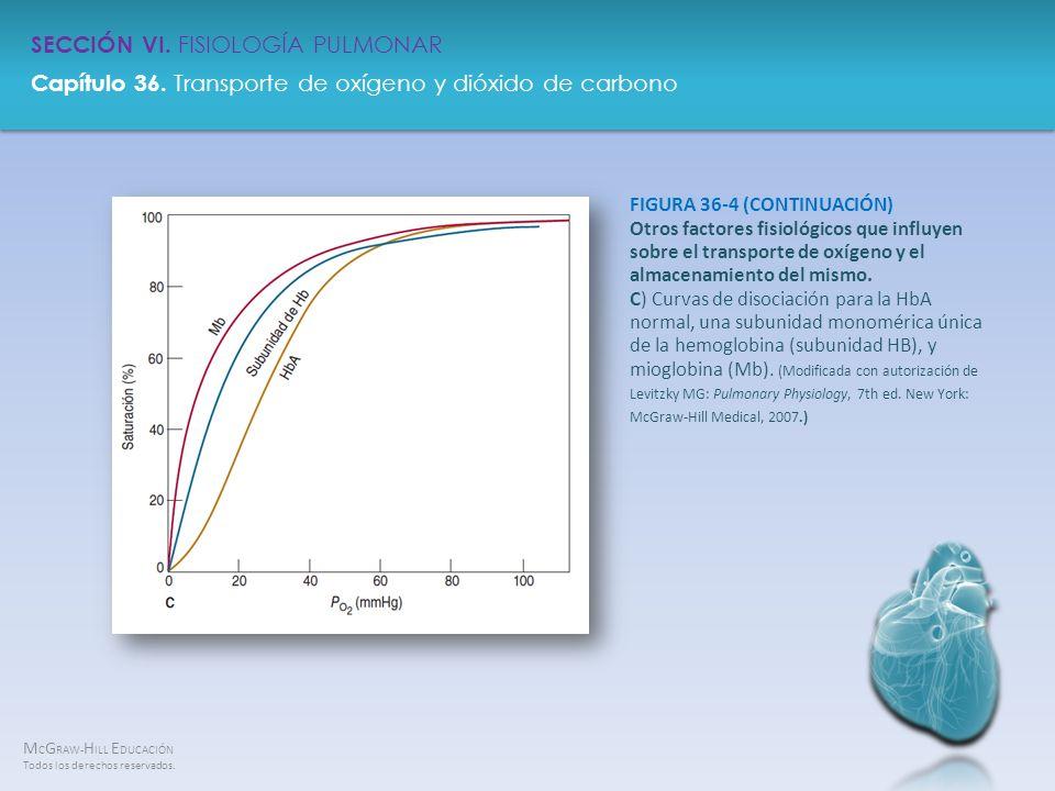 FIGURA 36-4 (CONTINUACIÓN) Otros factores fisiológicos que influyen sobre el transporte de oxígeno y el almacenamiento del mismo.