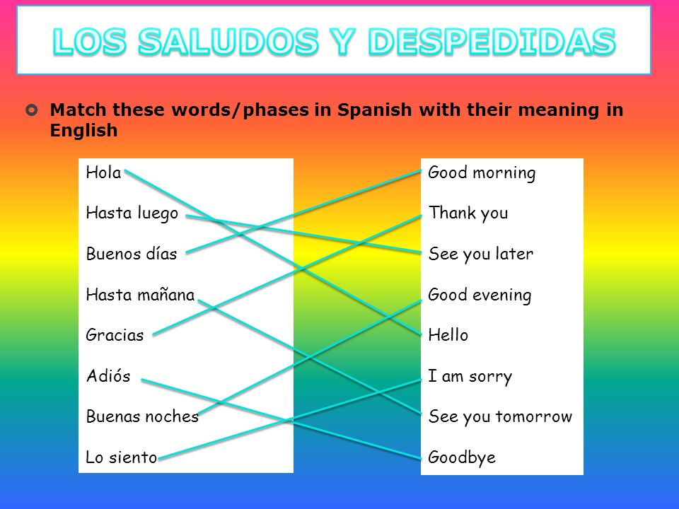 Define Good Morning In Spanish : Greetings goodbyes expressions of courtesy ppt descargar