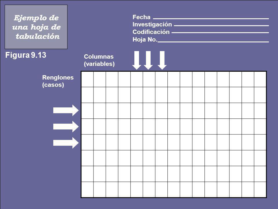 Ejemplo de una hoja de tabulación