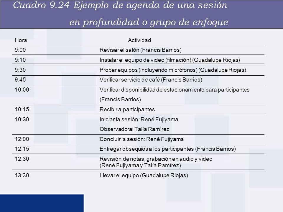 Cuadro 9.24 Ejemplo de agenda de una sesión