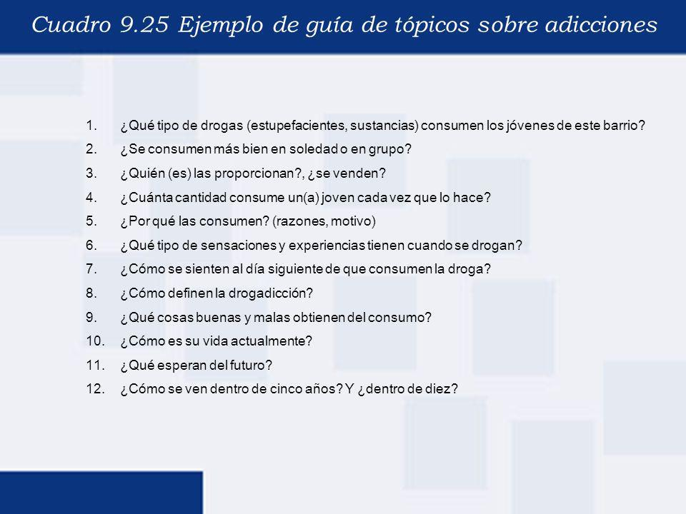 Cuadro 9.25 Ejemplo de guía de tópicos sobre adicciones