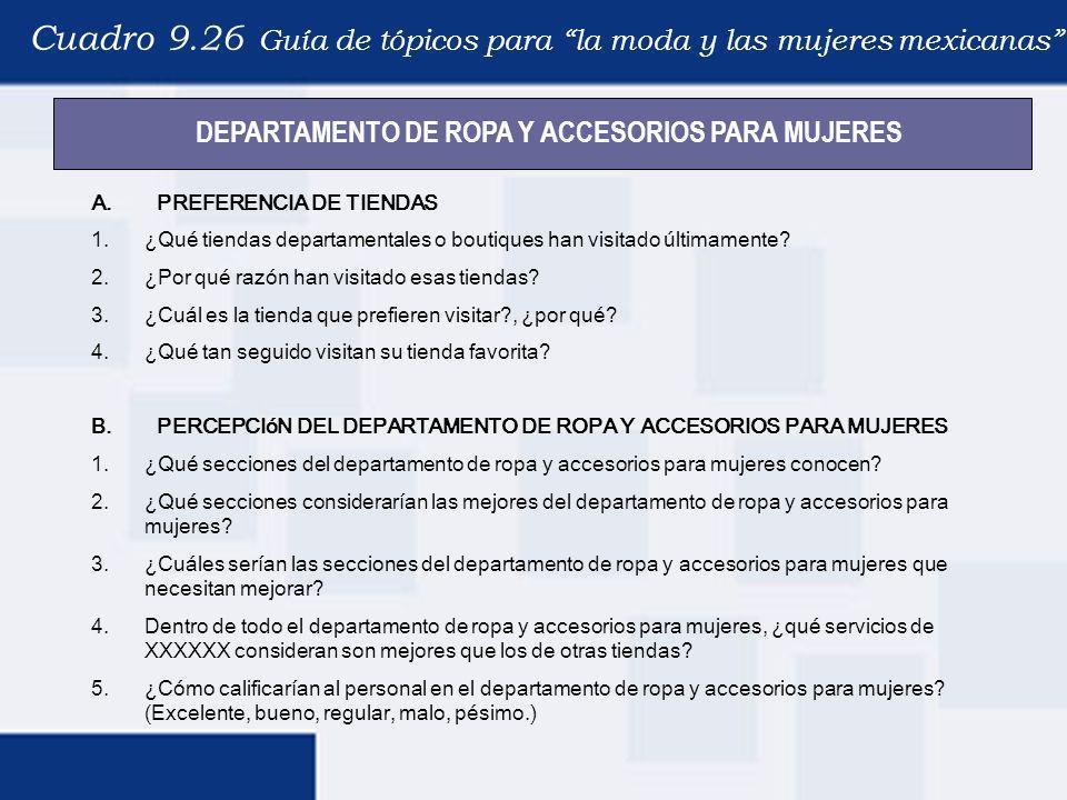Cuadro 9.26 Guía de tópicos para la moda y las mujeres mexicanas