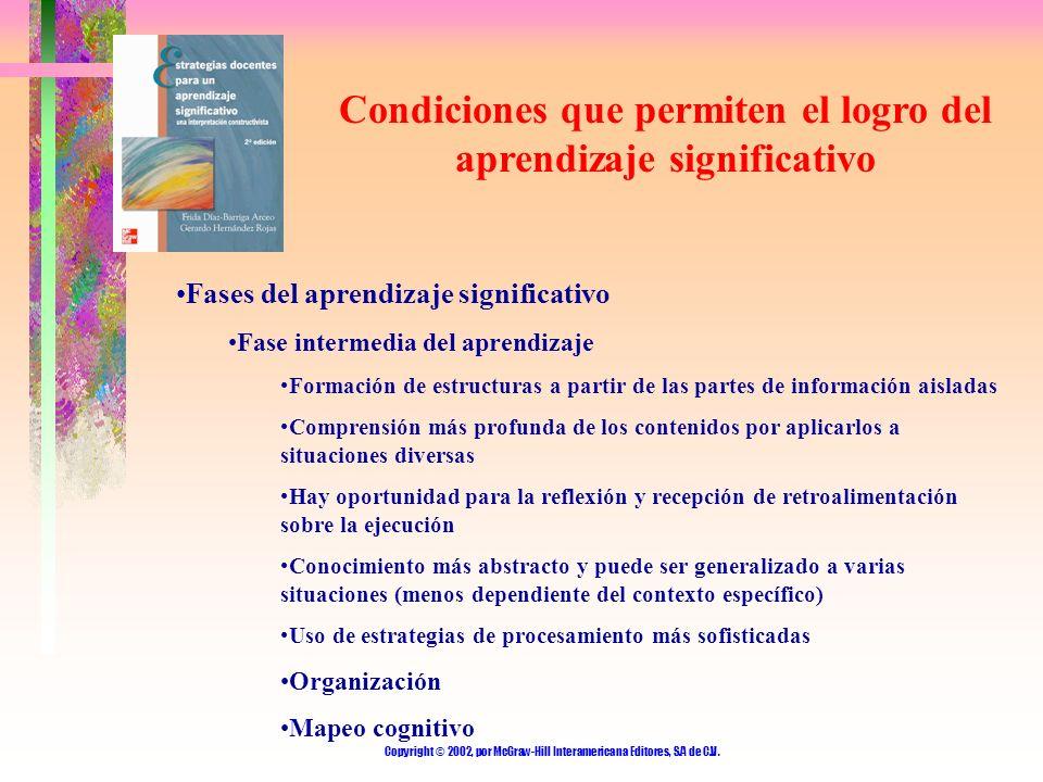 Condiciones que permiten el logro del aprendizaje significativo