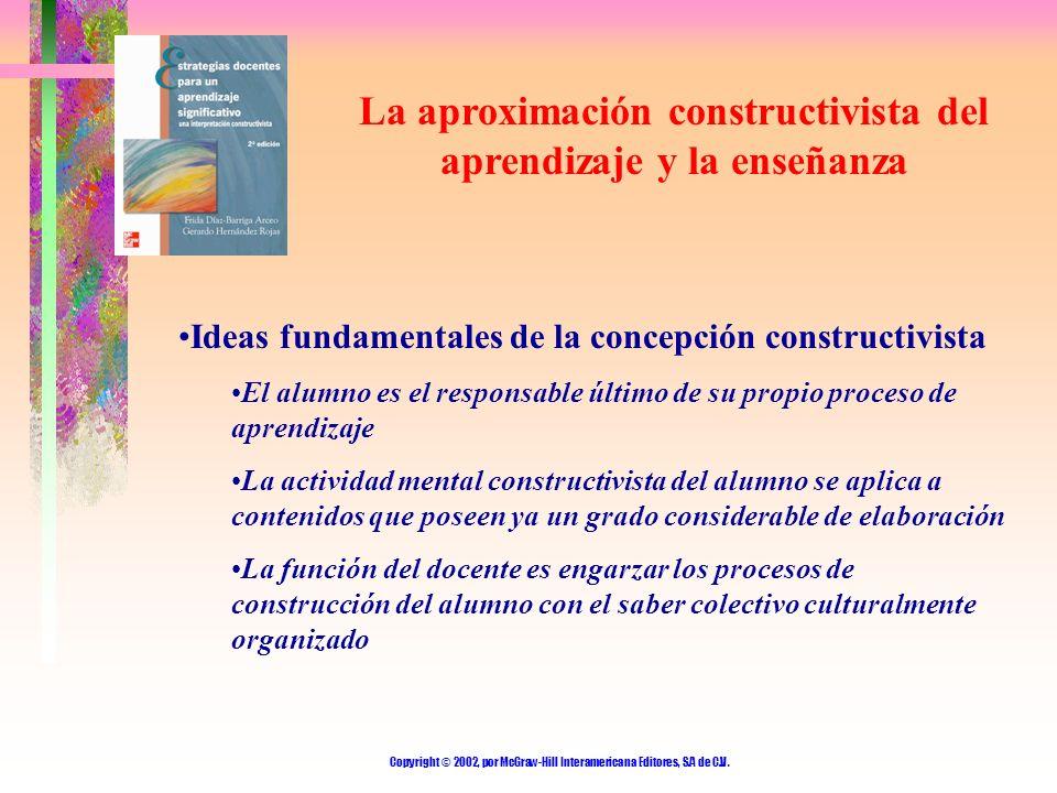 La aproximación constructivista del aprendizaje y la enseñanza