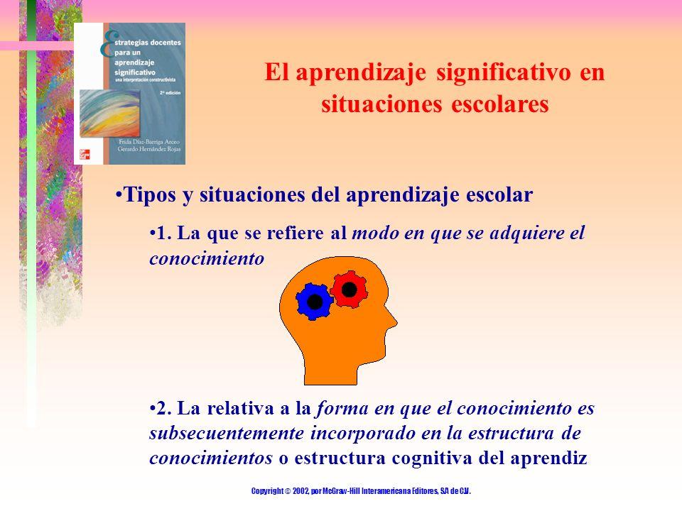 El aprendizaje significativo en situaciones escolares