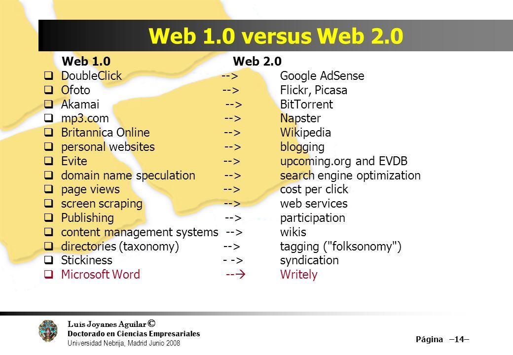 Web 1.0 versus Web 2.0 Web 1.0 Web 2.0. DoubleClick --> Google AdSense.