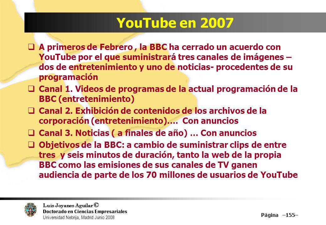 YouTube en 2007