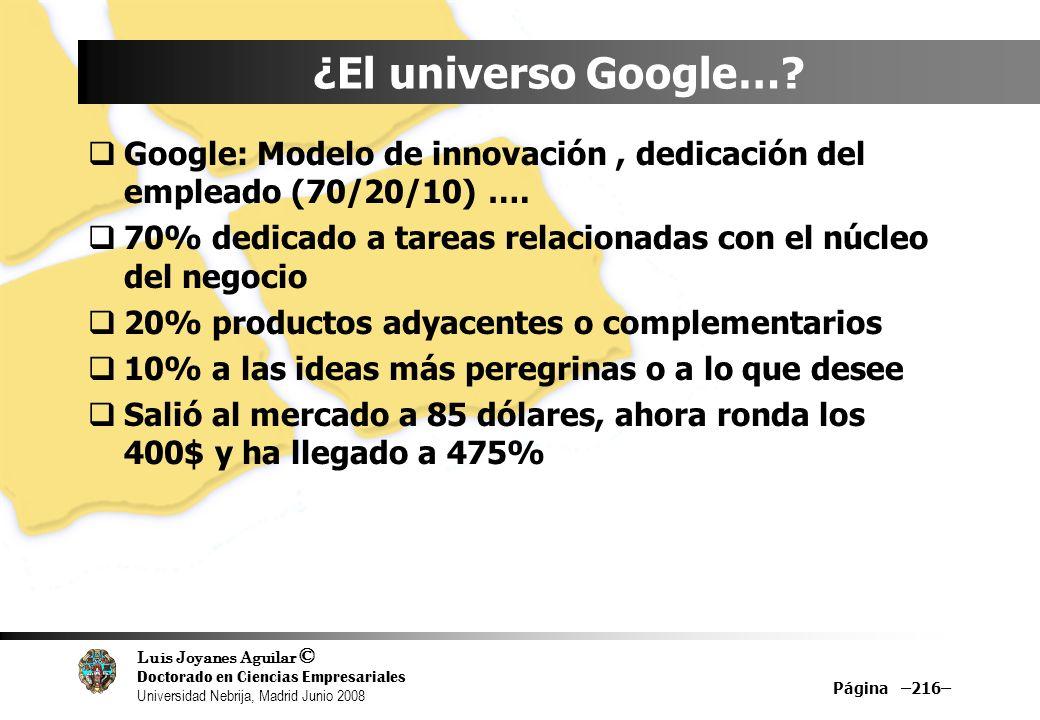 ¿El universo Google… Google: Modelo de innovación , dedicación del empleado (70/20/10) ….