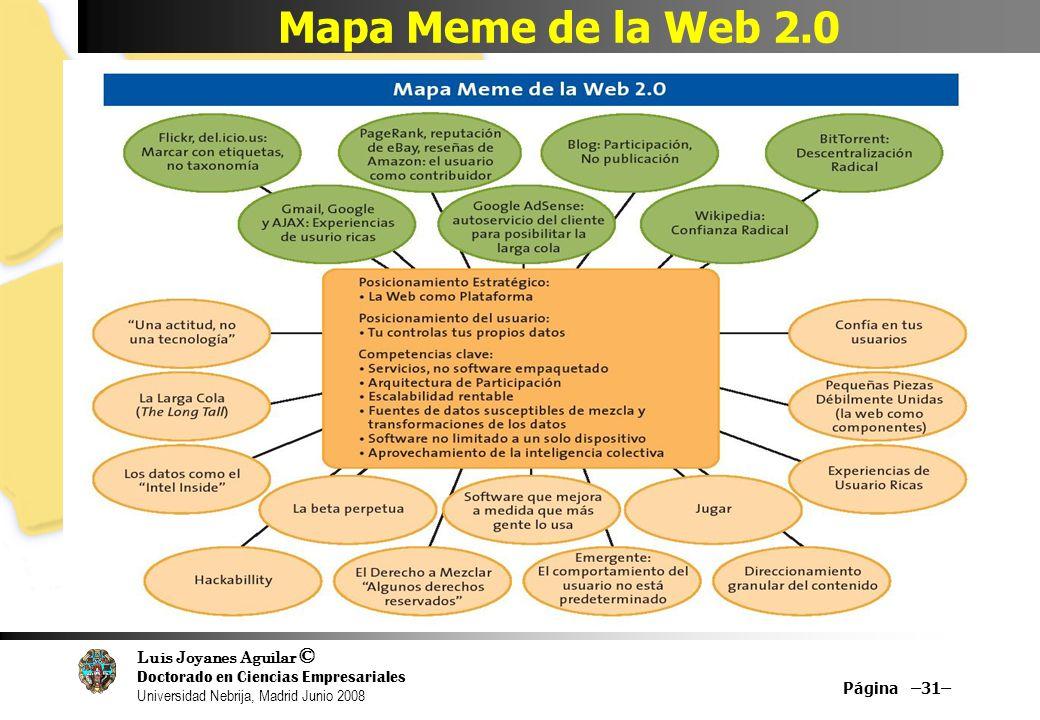 Mapa Meme de la Web 2.0 Página –31–