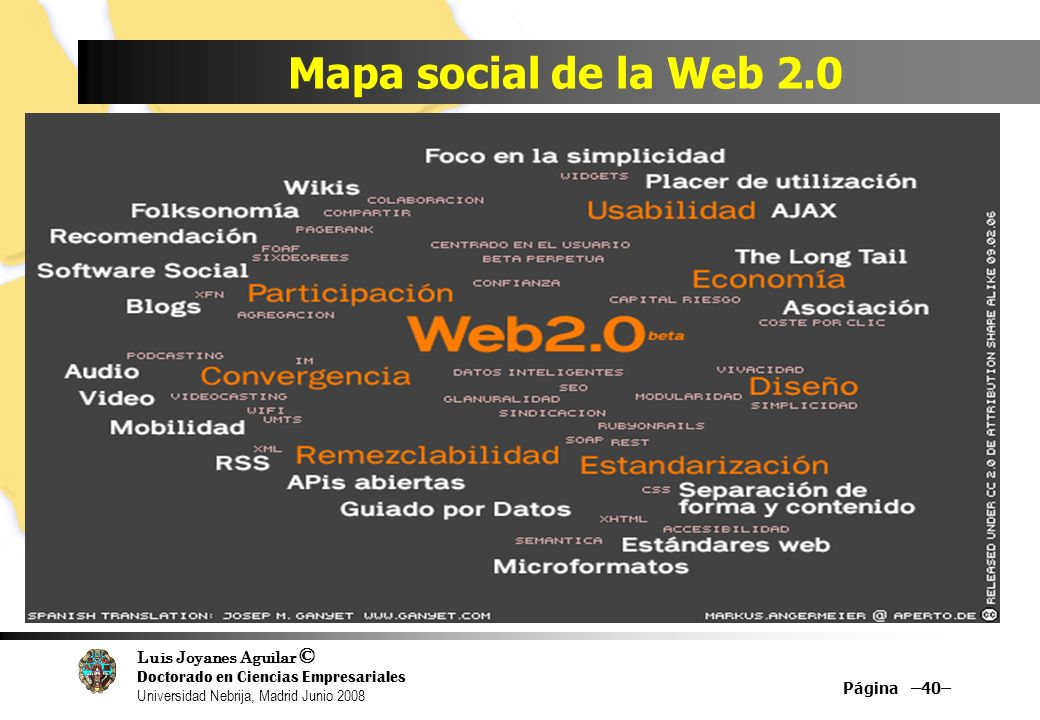 Mapa social de la Web 2.0 Página –40–