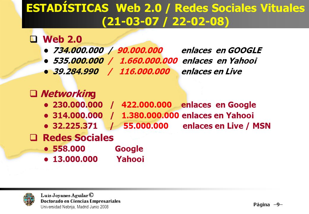 ESTADÍSTICAS Web 2.0 / Redes Sociales Vituales (21-03-07 / 22-02-08)