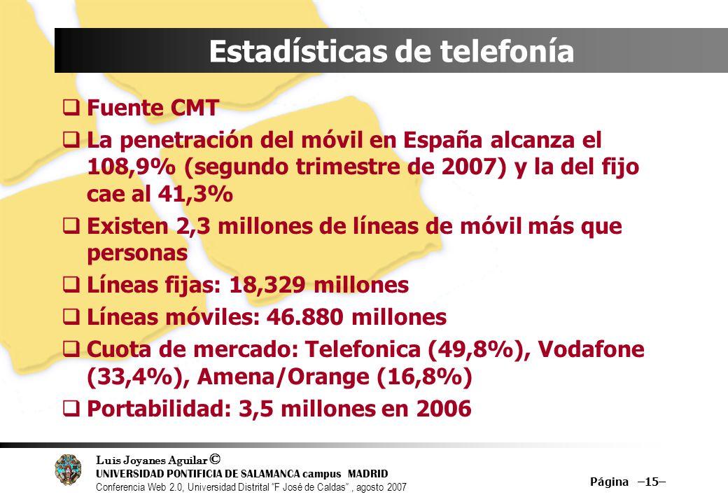Estadísticas de telefonía