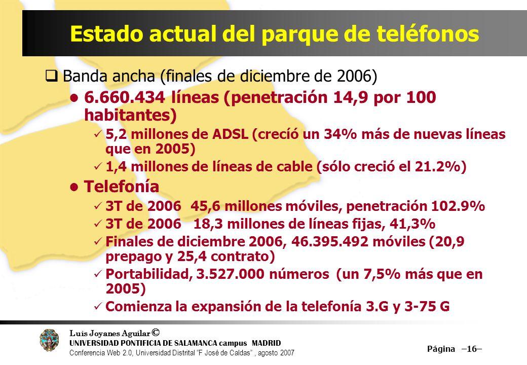 Estado actual del parque de teléfonos