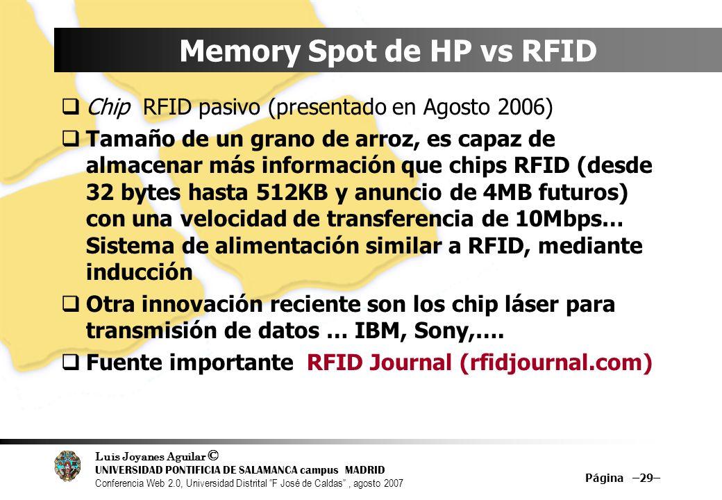 Memory Spot de HP vs RFID