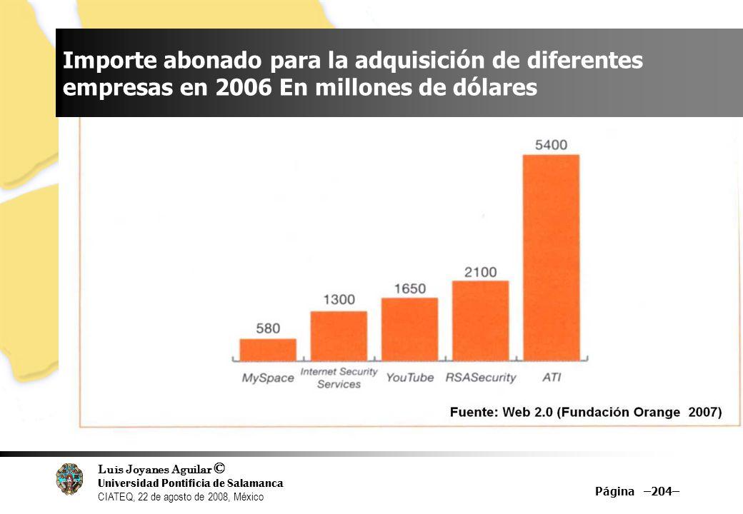 Importe abonado para la adquisición de diferentes empresas en 2006 En millones de dólares