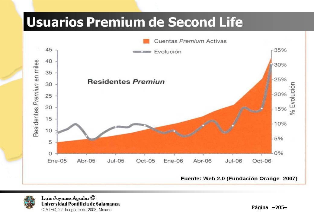 Usuarios Premium de Second Life