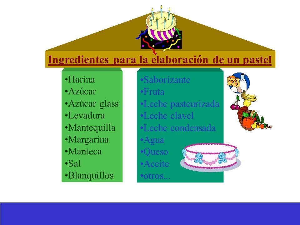 Ingredientes para la elaboración de un pastel