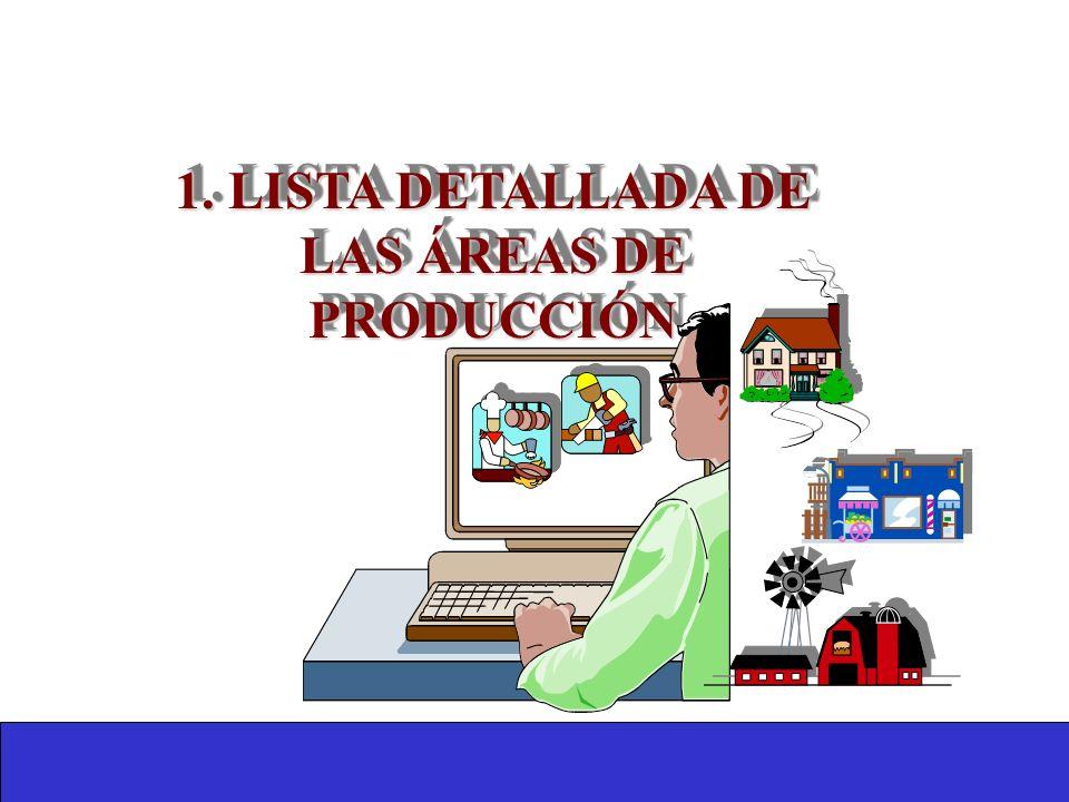 1. LISTA DETALLADA DE LAS ÁREAS DE PRODUCCIÓN