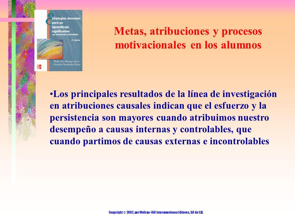 Metas, atribuciones y procesos motivacionales en los alumnos