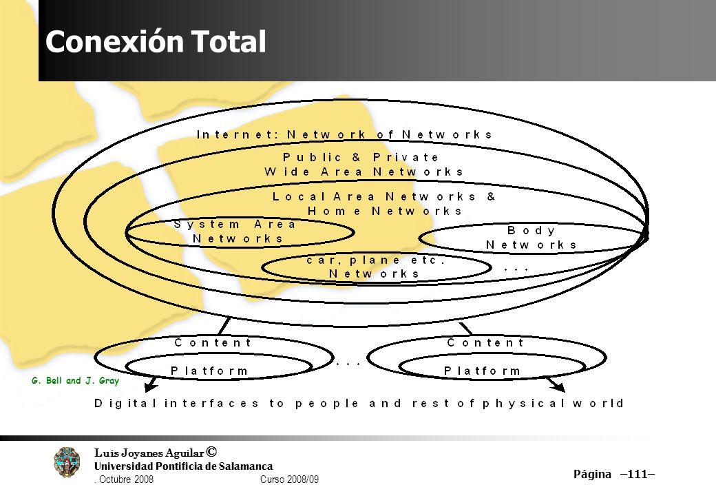 Conexión Total G. Bell and J. Gray