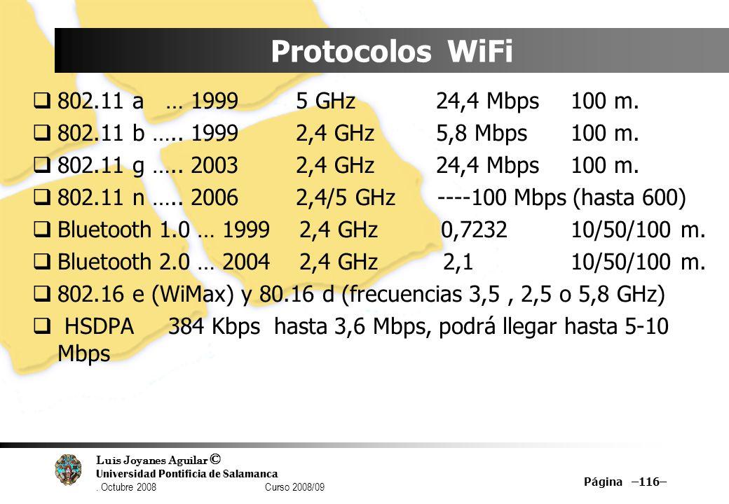 Protocolos WiFi 802.11 a … 1999 5 GHz 24,4 Mbps 100 m.