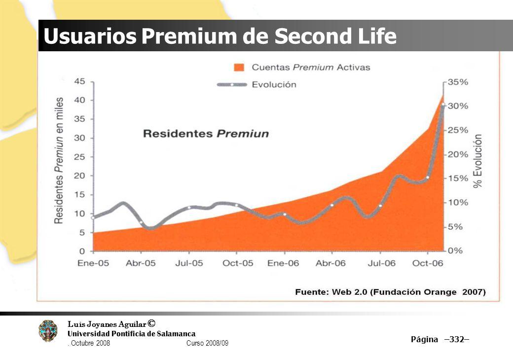Usuarios Premium de Second Life