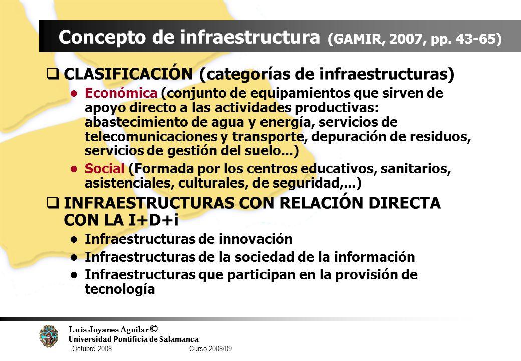 Concepto de infraestructura (GAMIR, 2007, pp. 43-65)