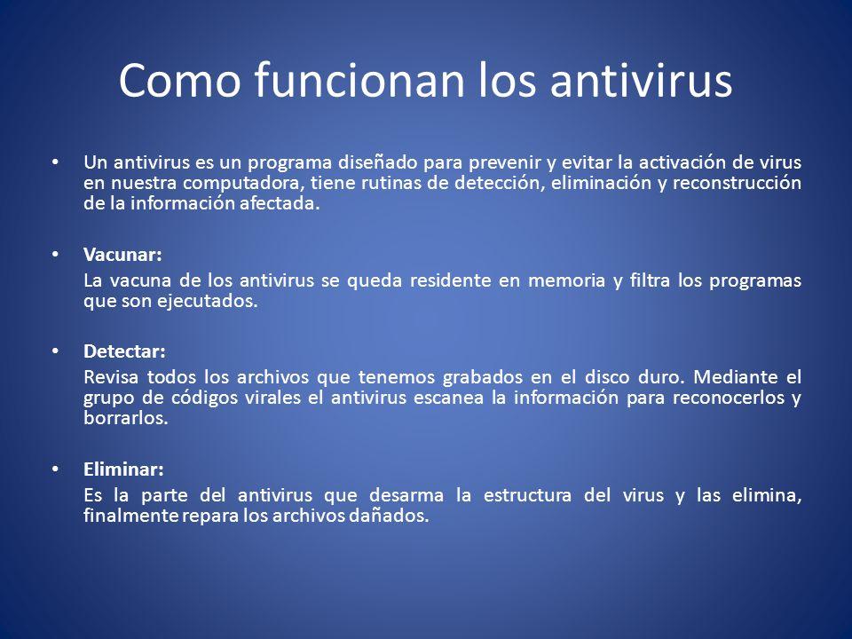 Virus informaticos ppt descargar - Como funcionan los emisores termicos ...
