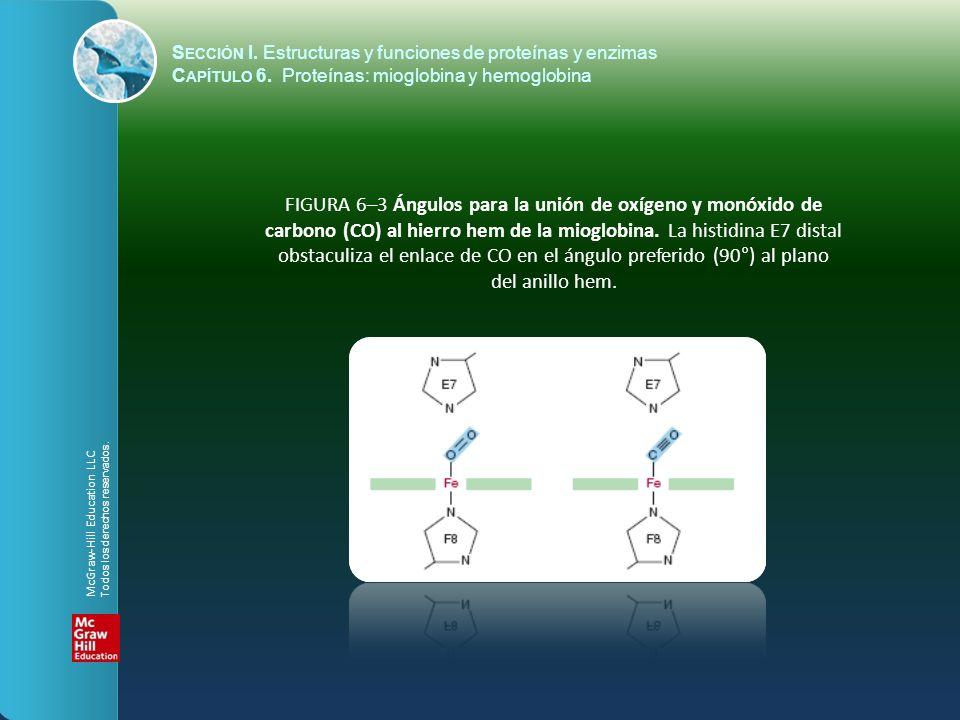 obstaculiza el enlace de CO en el ángulo preferido (90°) al plano