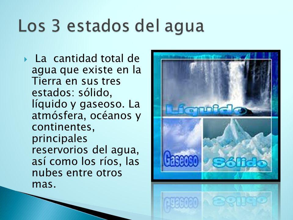 Los 3 estados del agua