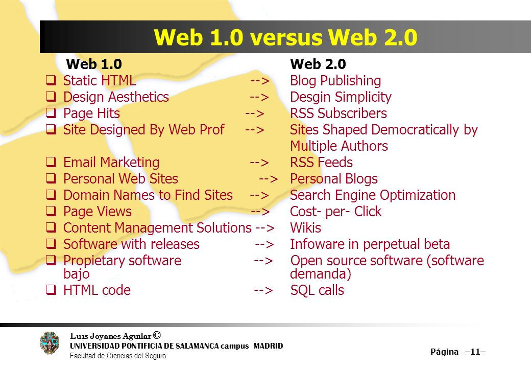 Web 1.0 versus Web 2.0 Web 1.0 Web 2.0. Static HTML --> Blog Publishing.