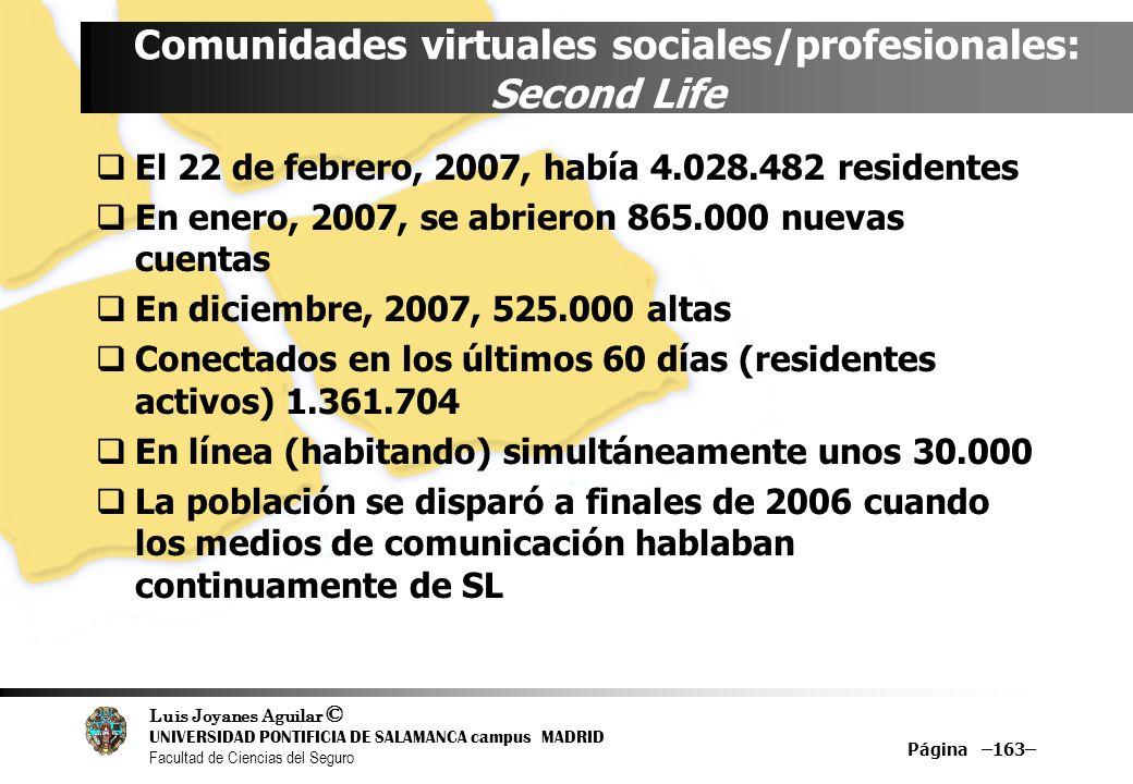 Comunidades virtuales sociales/profesionales: Second Life