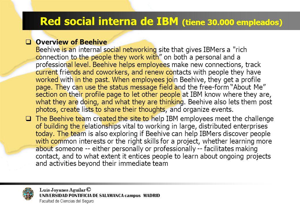 Red social interna de IBM (tiene 30.000 empleados)
