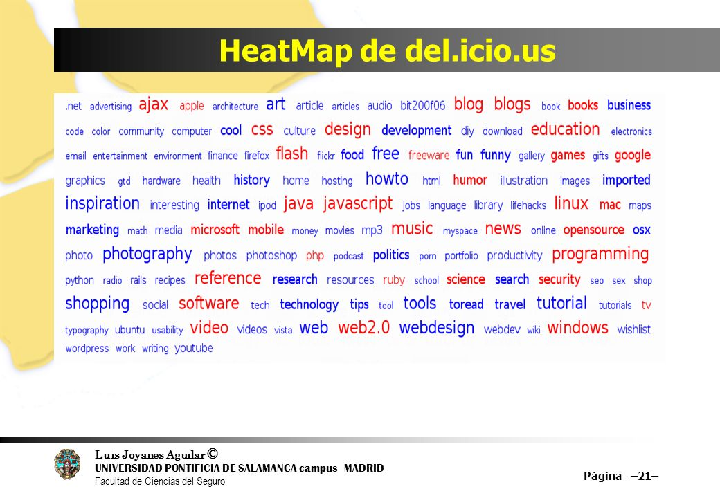 HeatMap de del.icio.us Página –21–
