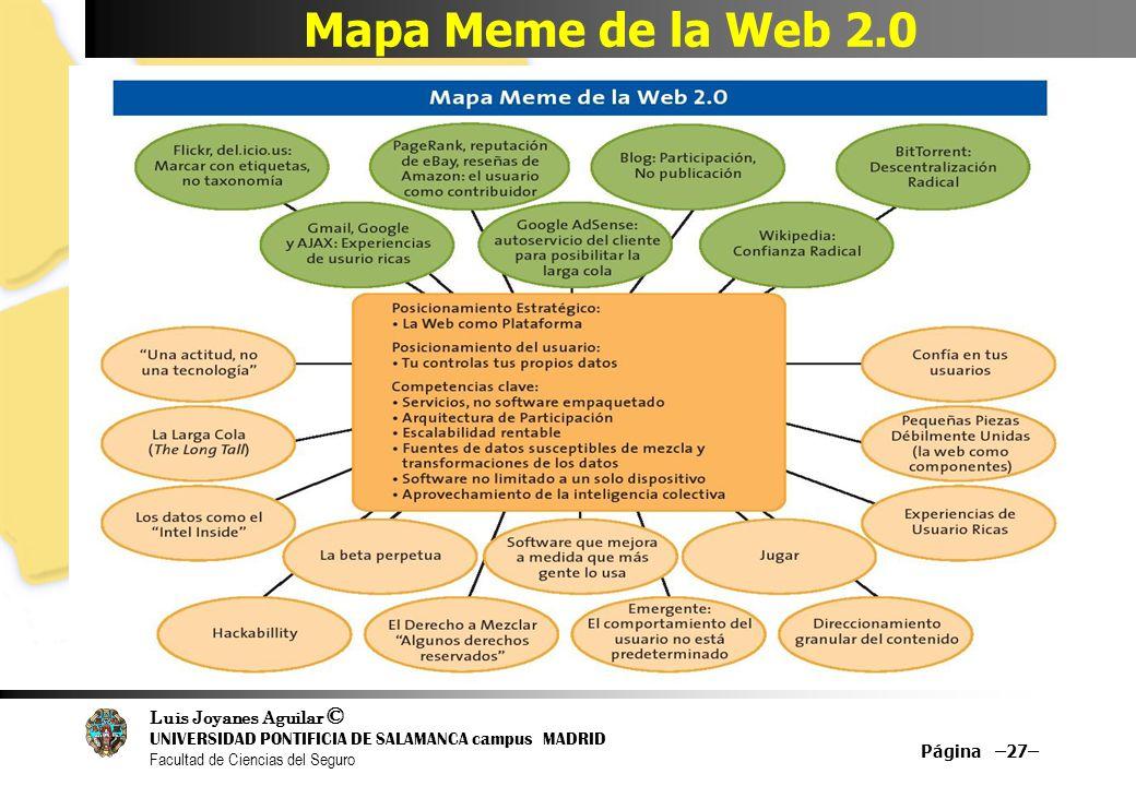 Mapa Meme de la Web 2.0 Página –27–