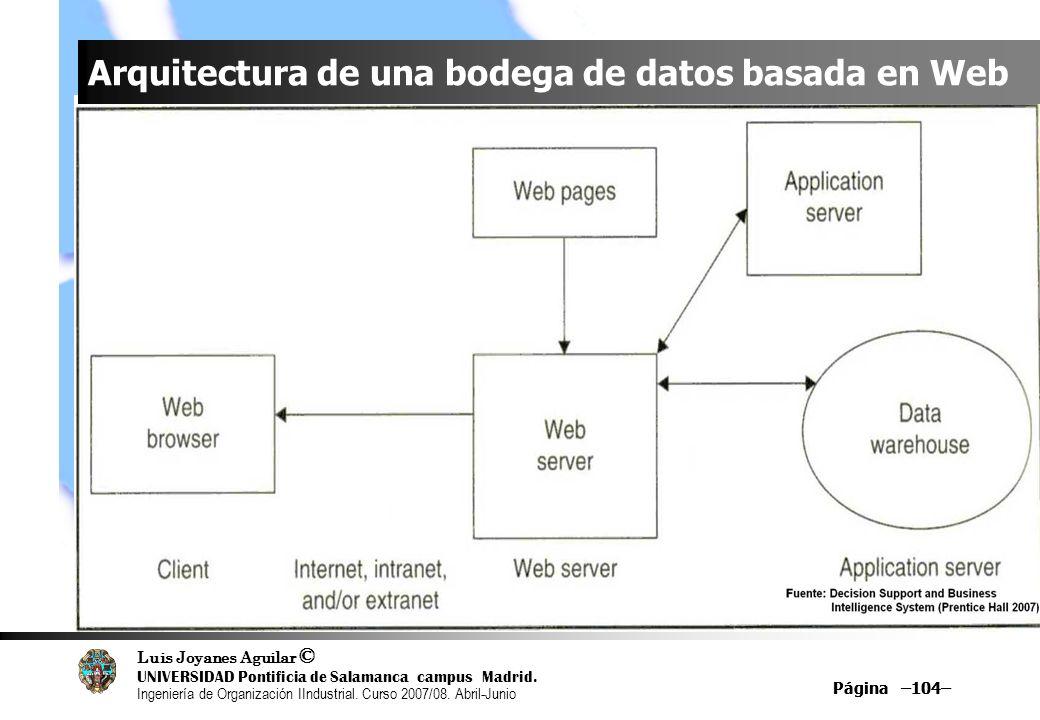 Arquitectura de una bodega de datos basada en Web