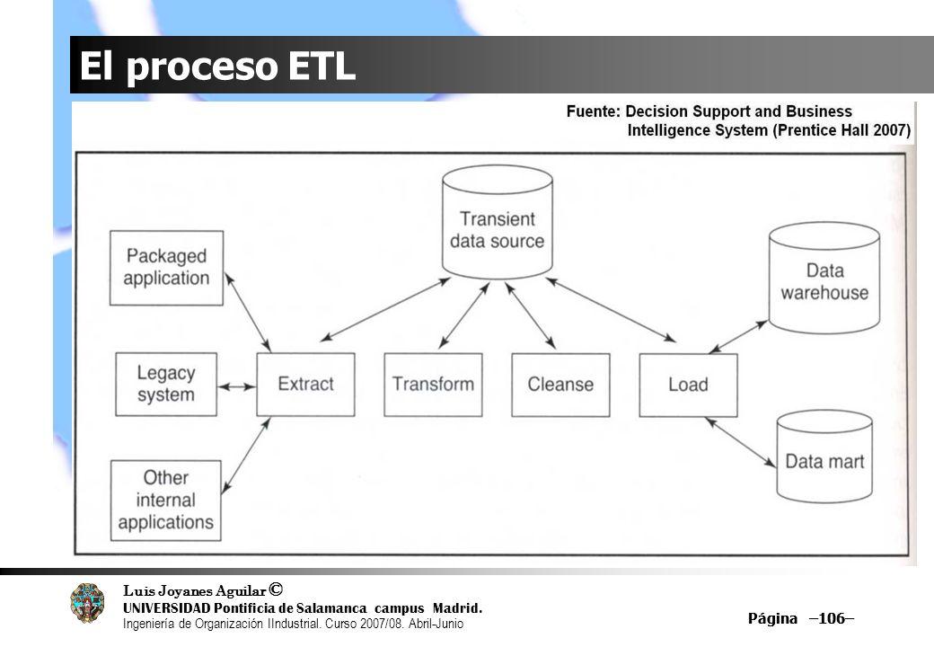 El proceso ETL Página –106–