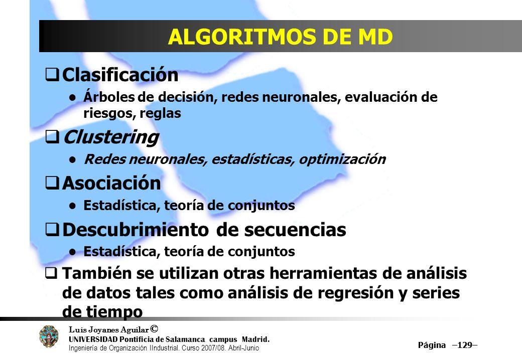 ALGORITMOS DE MD Clasificación Clustering Asociación