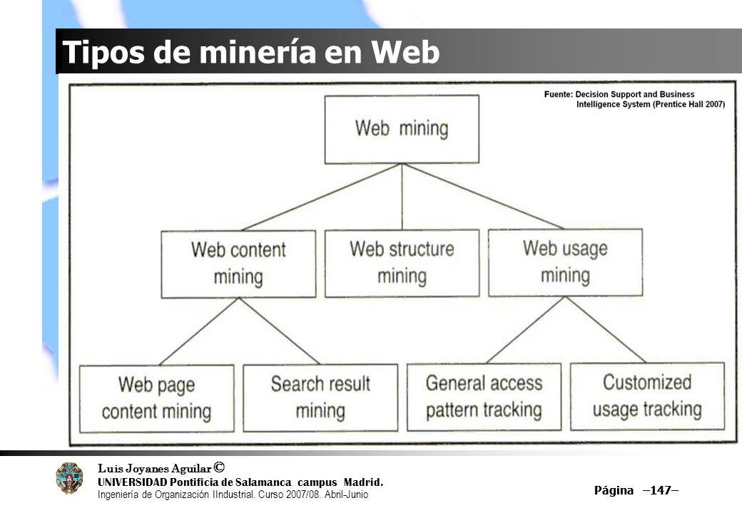 Tipos de minería en Web Página –147– 147