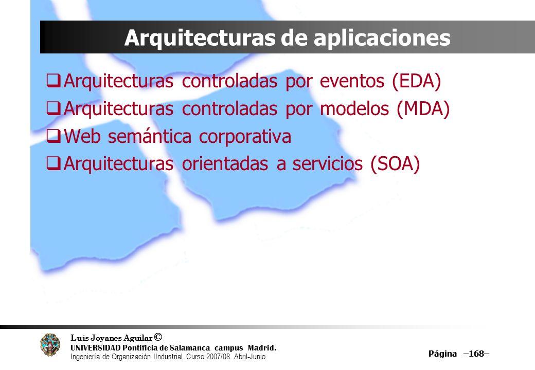 Arquitecturas de aplicaciones
