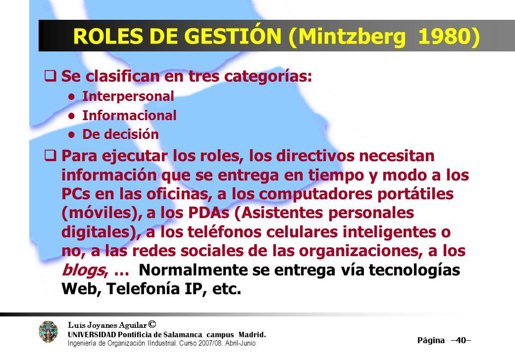 ROLES DE GESTIÓN (Mintzberg 1980)