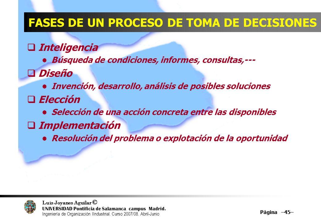FASES DE UN PROCESO DE TOMA DE DECISIONES