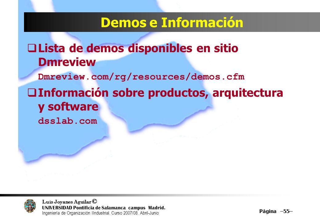 Demos e Información Lista de demos disponibles en sitio Dmreview