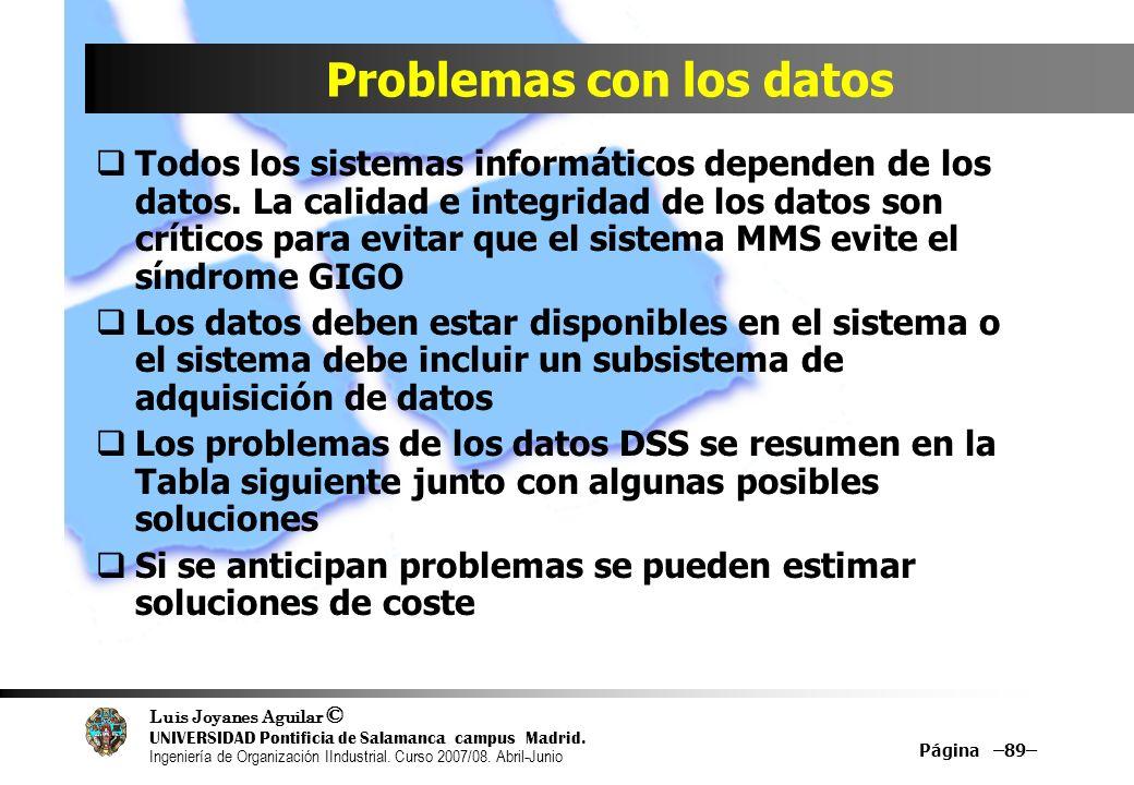 Problemas con los datos
